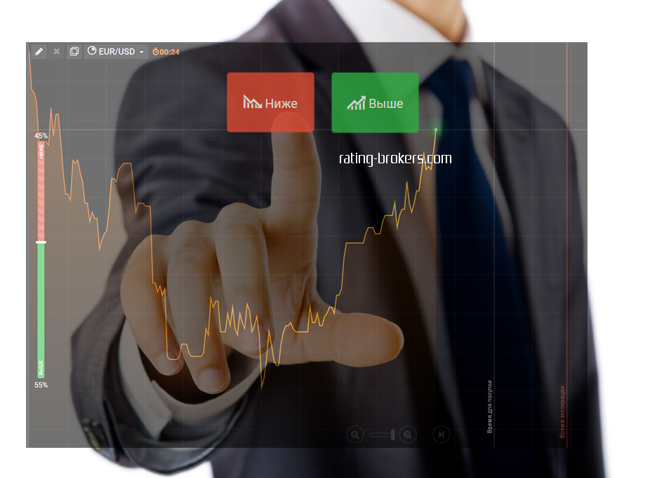 Tax on binary options south africa