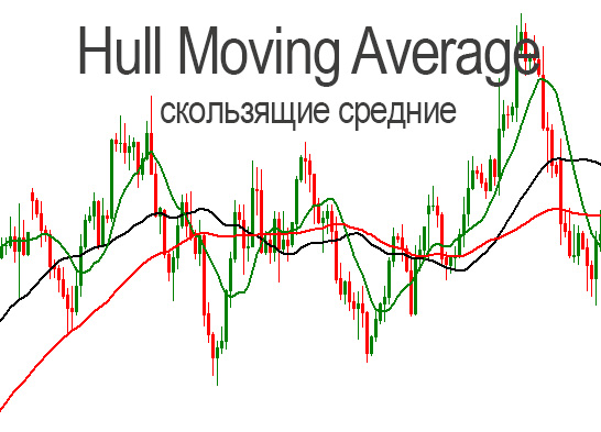 Индикатор Hull Moving Average