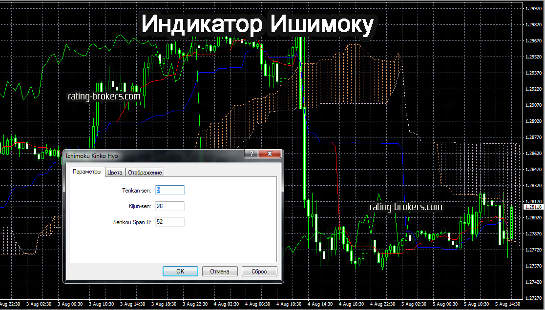 Download indikator forex terbaik 2013
